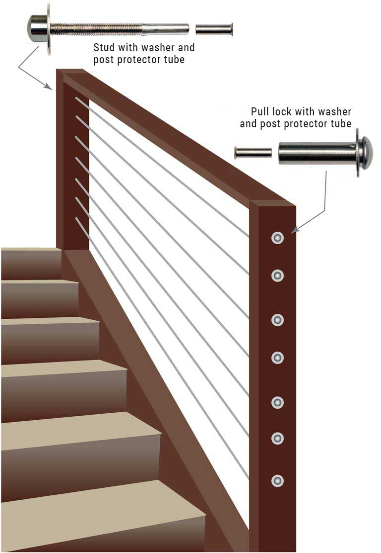 DeckWise® WiseRail™ state WC-HS 102 stairs