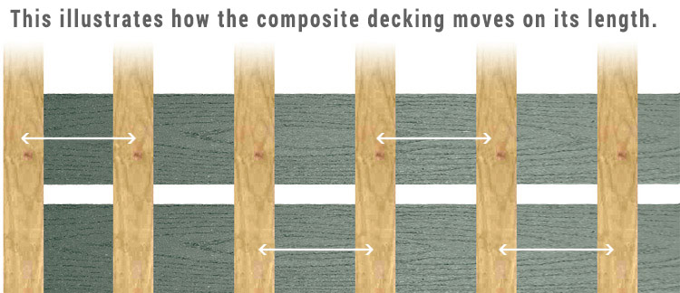 Ipe Clip Hidden Deck Fasteners Extreme Composite Diagram
